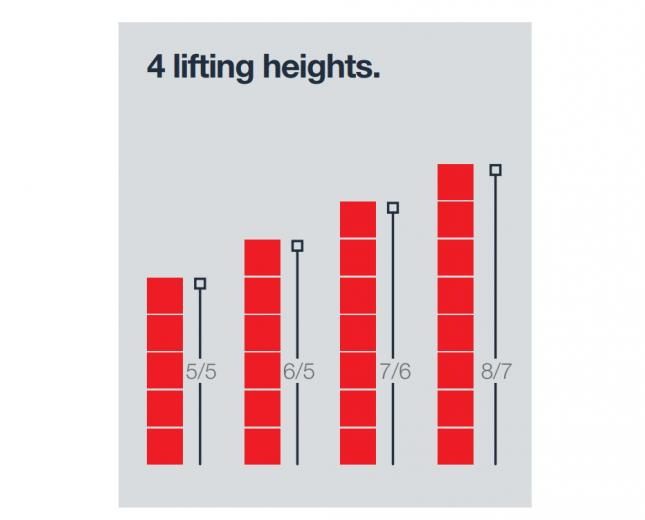 Kalmar Empty Container Handlers - Lifting Heights